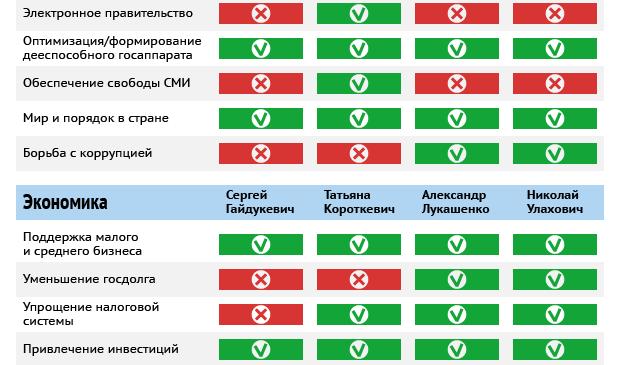 «Если, возможно, я стану президентом Беларуси». Кандидат-атаман Улахович выступил на ТВ