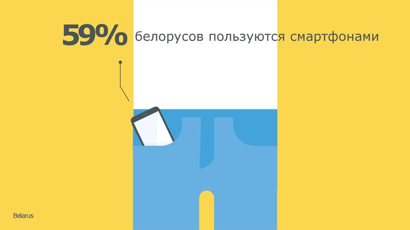 Google рассказала, чем белорусы занимаются в интернете