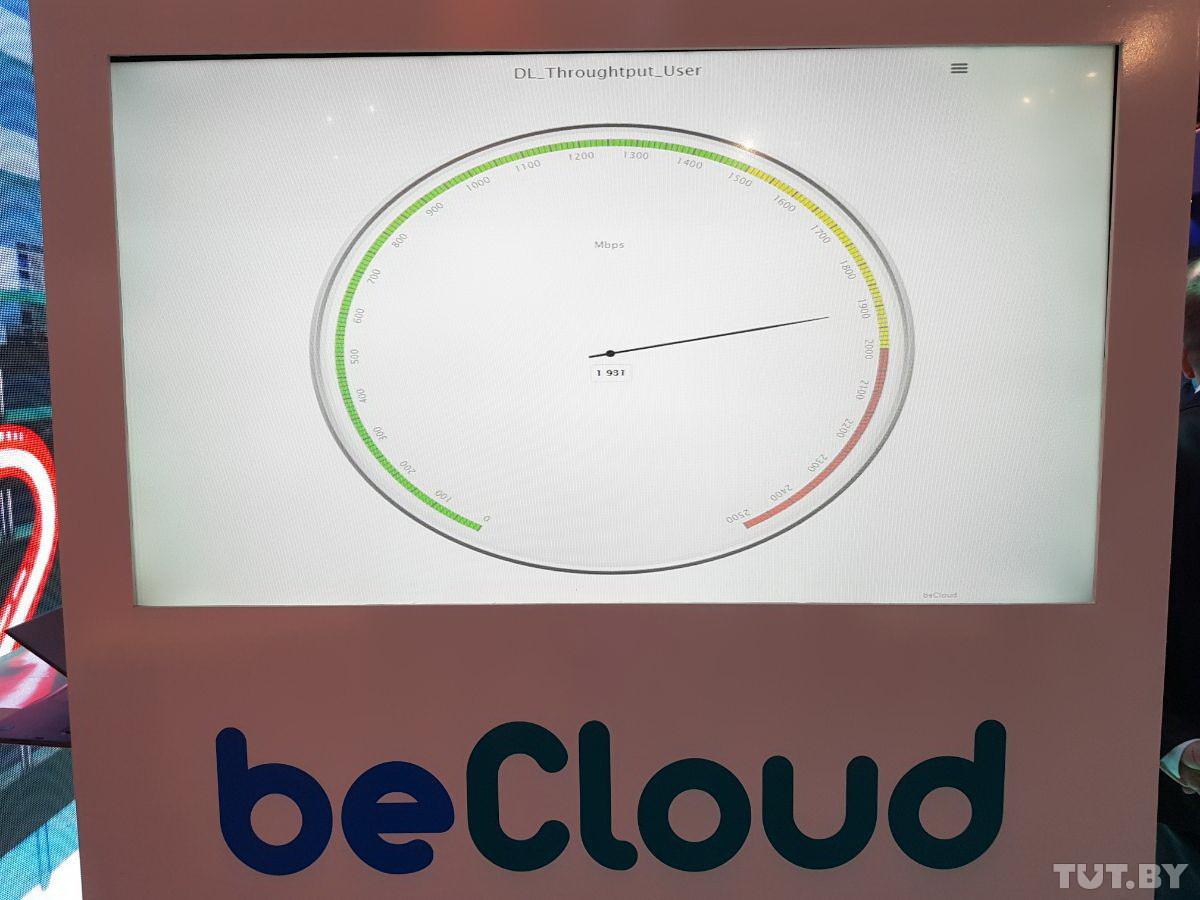 На выставке «ТИБО-2017» компании beCloud и Huawei впервые в Беларуси протестировали скорости 5G-технологии. Об этом сообщил инфраструктурный оператор beCloud.