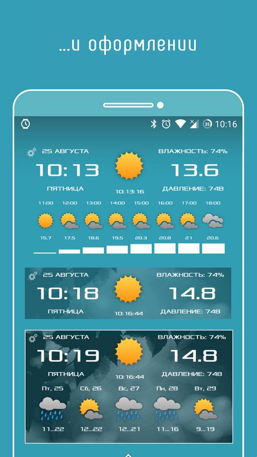 Погодный виджет для бобруйчан