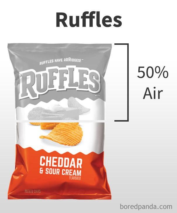 Продавцы воздуха? Энтузиаст показал, как мало чипсов в огромных пакетах