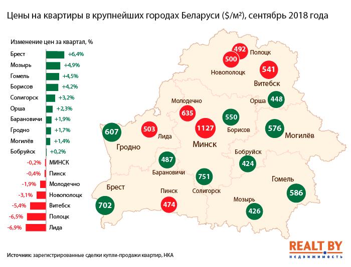 Квартиры в Бобруйске — одни из наиболее доступных в стране после Мозыря и Новополоцка