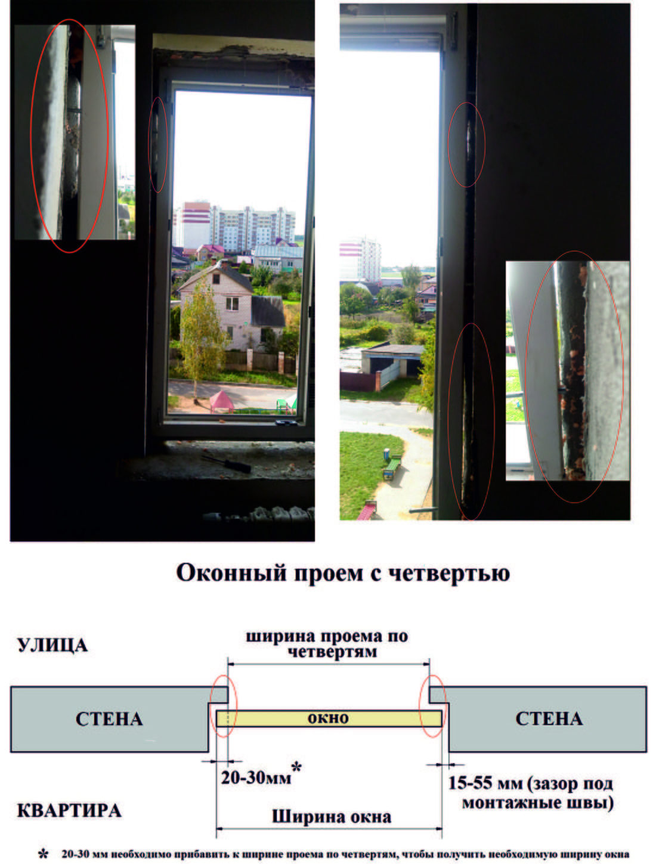 Заказали окно и чуть не попали на 1719 рублей. История семьи, которая делала ремонт, но получила что-то странное