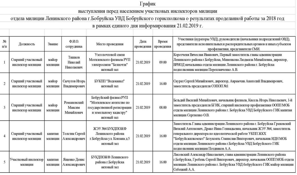 21 февраля участковые инспекторы милиции Бобруйска выступят перед горожанами