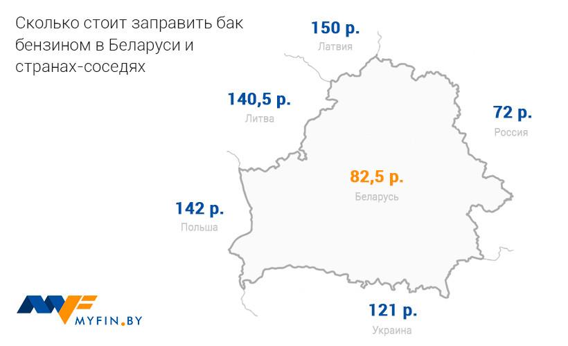 Сколько стоит заправить бензином полный бак в Беларуси и соседних странах