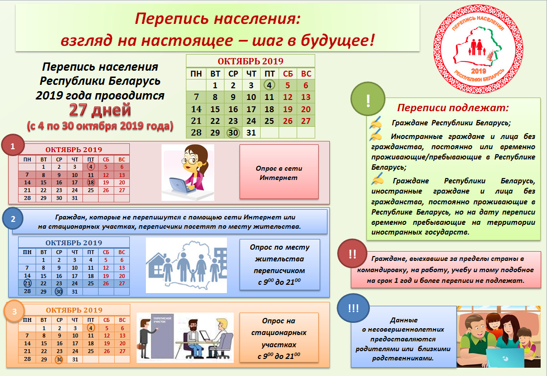 49 вопросов зададут каждому белорусу во время переписи населения