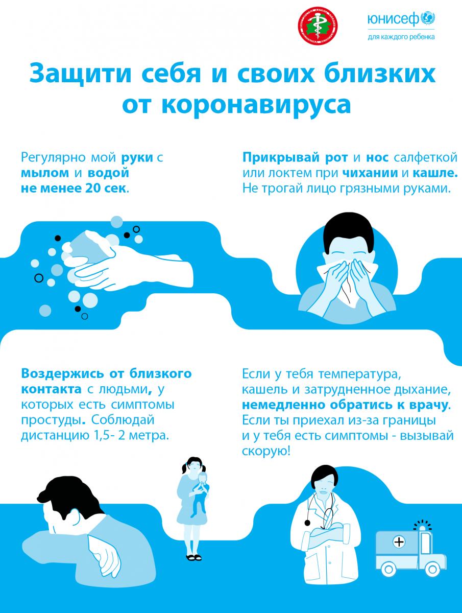 защити себя от коронавируса