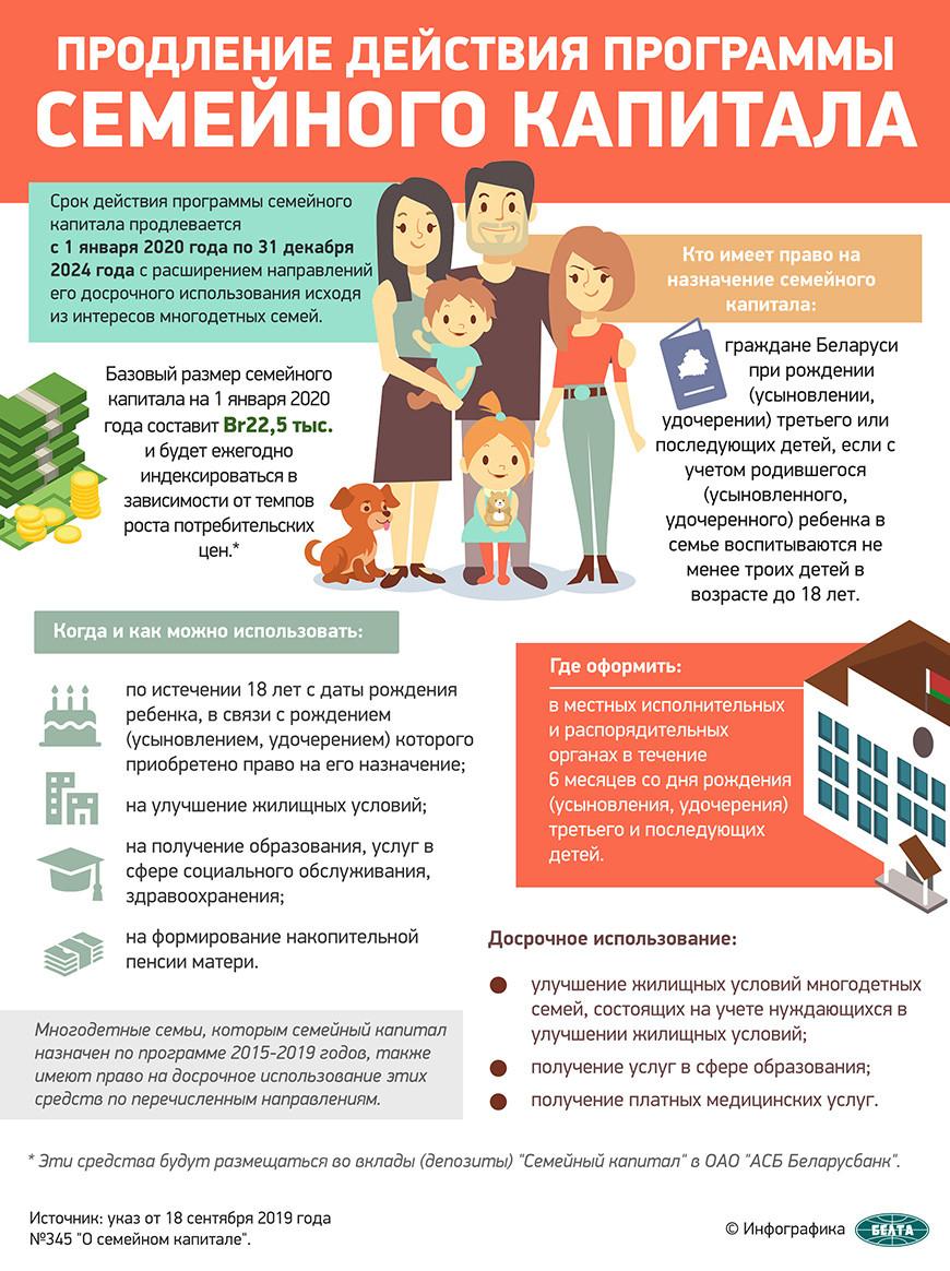 Консультации по досрочному распоряжению семейным капиталом