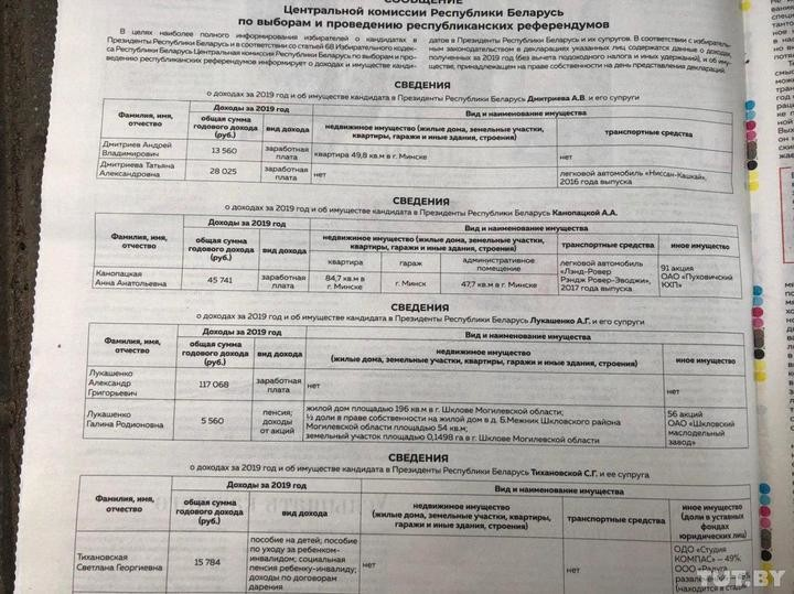 Опубликованы декларации кандидатов в президенты. Лукашенко все еще женат и у него нет никакого имущества