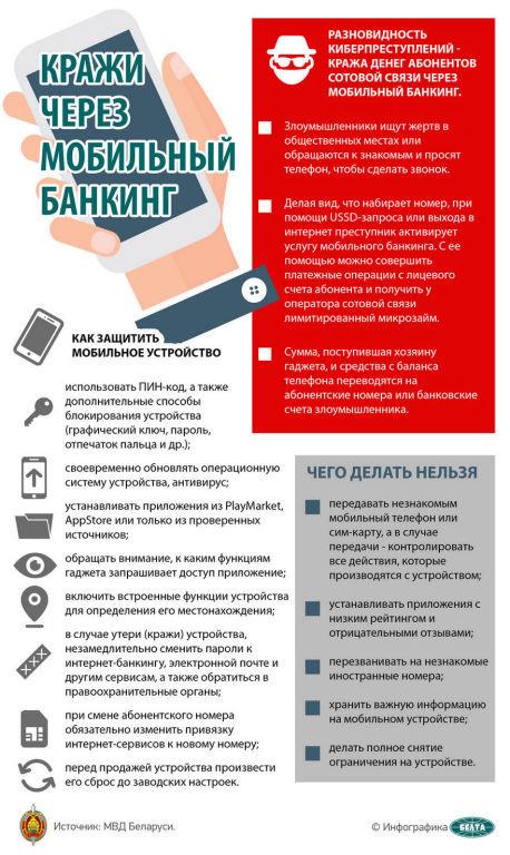 Двое парней из Бобруйска украли более 1,5 тысяч рублей у знакомых с помощью смартфонов и соцсетей
