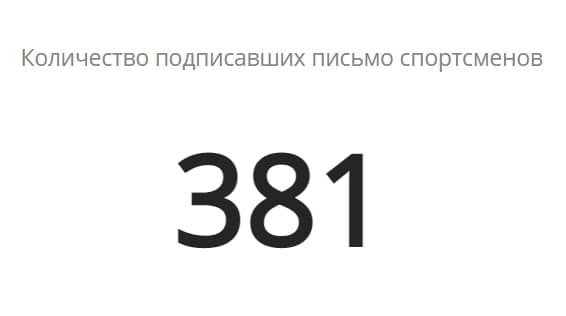 Появился сайт с письмом провластных спортсменов. Под ним подписались Соболенко, Захаров и другие