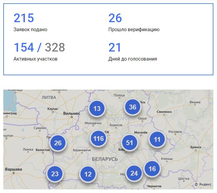 Более 200 кандидатов от 150 участков: итоги первой недели работы платформы «Сход»